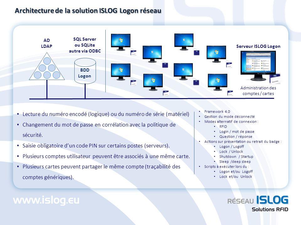 BDD Logon Framework 4.0 Gestion du mode déconnecté Modes alternatif de connexion : RFID Login / mot de passe Question / réponse Actions sur présentati