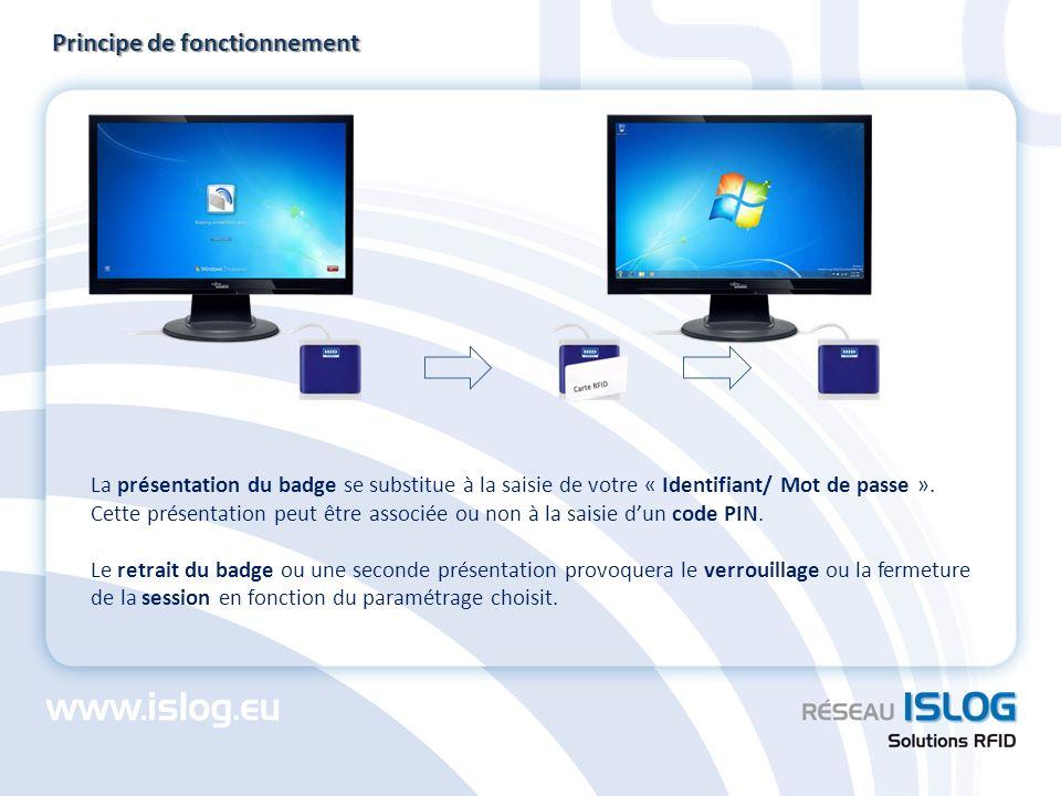 Principe de fonctionnement La présentation du badge se substitue à la saisie de votre « Identifiant/ Mot de passe ». Cette présentation peut être asso