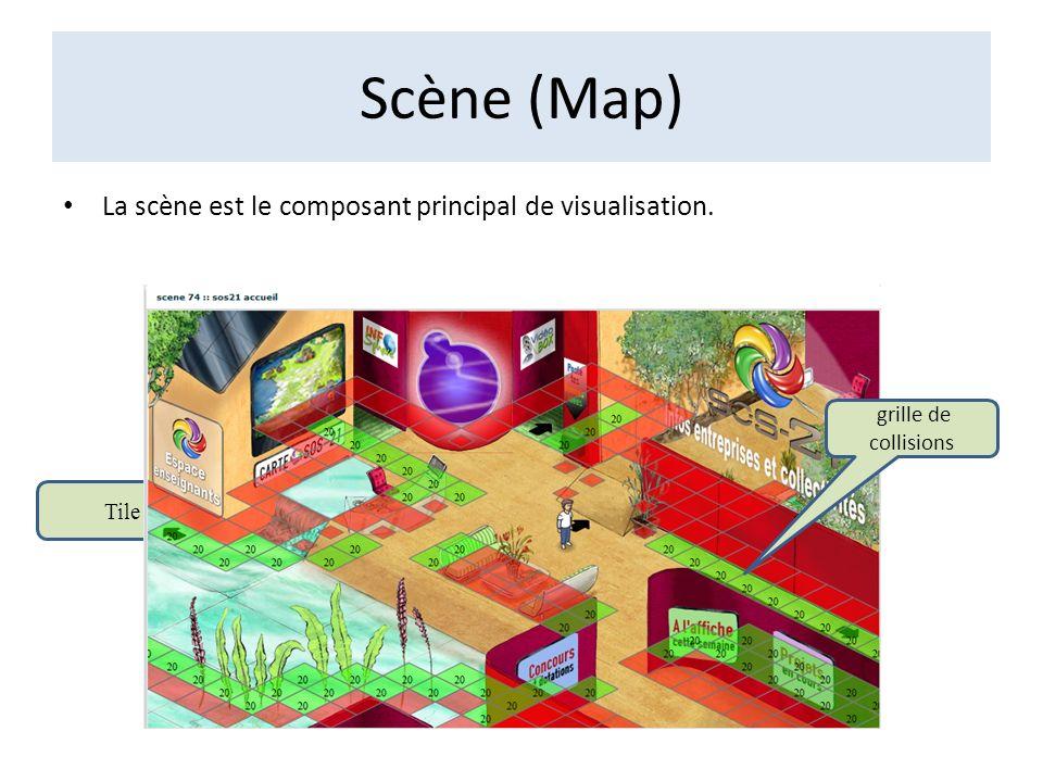 Scène (Map) La scène est le composant principal de visualisation. Tile grille de collisions