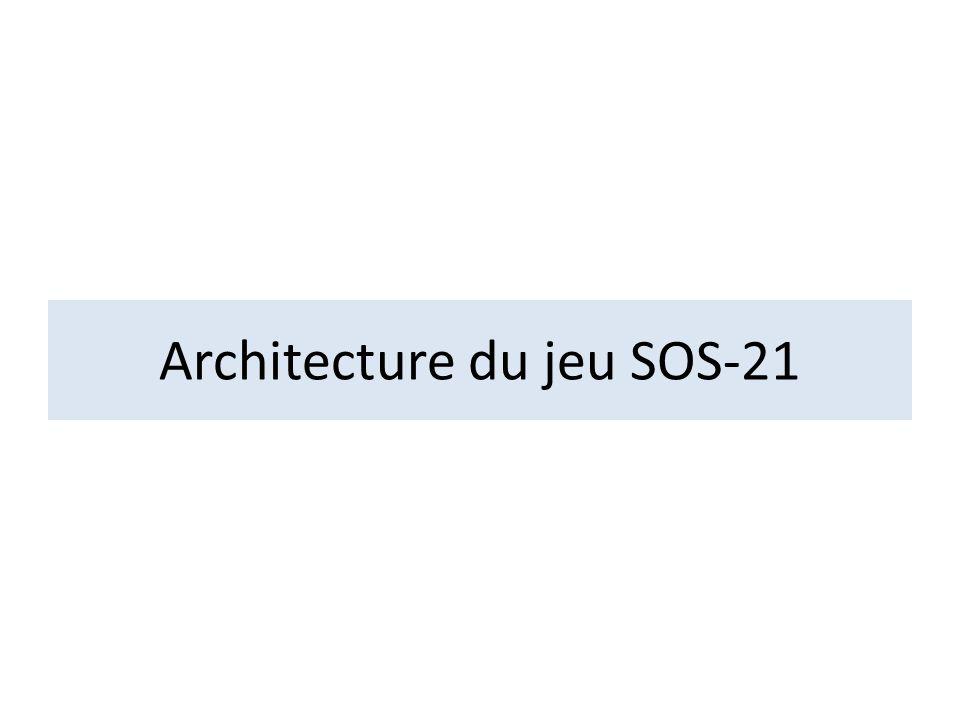 Architecture du jeu SOS-21