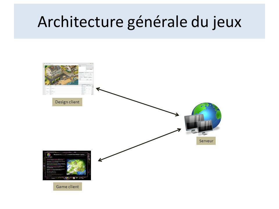 Architecture générale du jeux Design client Game client Serveur