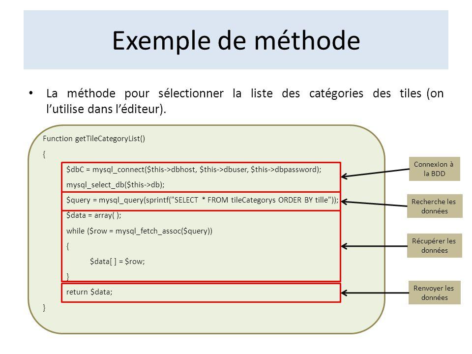 Exemple de méthode Function getTileCategoryList() { $dbC = mysql_connect($this->dbhost, $this->dbuser, $this->dbpassword); mysql_select_db($this->db);