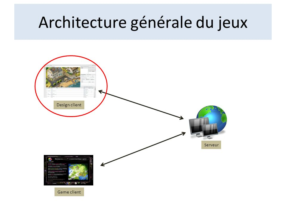 Editeur dobjets (Tiles) Interface dédition dajout des tiles.