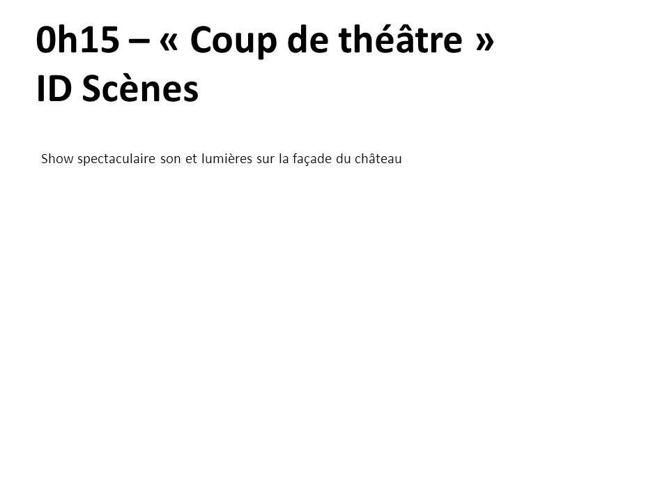 0h15 – « Coup de théâtre » ID Scènes Show spectaculaire son et lumières sur la façade du château