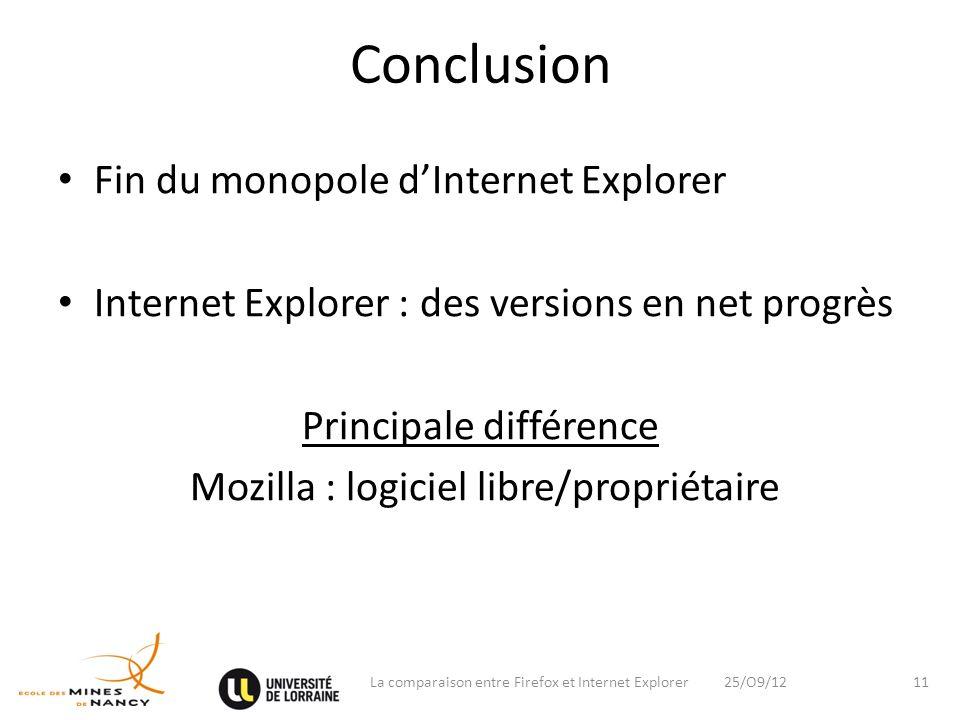 Conclusion Fin du monopole dInternet Explorer Internet Explorer : des versions en net progrès Principale différence Mozilla : logiciel libre/propriéta
