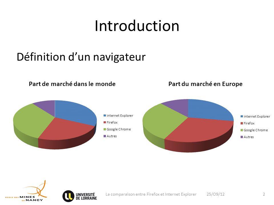 Introduction Définition dun navigateur La comparaison entre Firefox et Internet Explorer25/O9/122