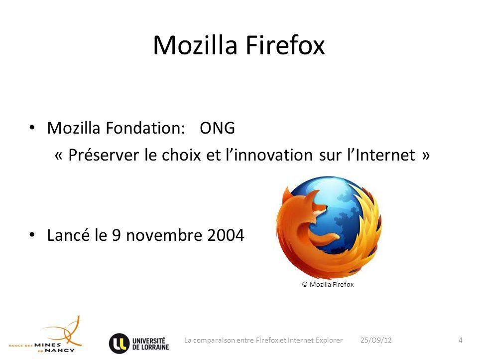 Mozilla Firefox Mozilla Fondation: ONG « Préserver le choix et linnovation sur lInternet » Lancé le 9 novembre 2004 25/O9/12La comparaison entre Firef
