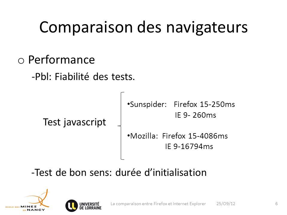 Comparaison des navigateurs o Performance -Pbl: Fiabilité des tests. Test javascript 25/O9/12La comparaison entre Firefox et Internet Explorer6 Sunspi
