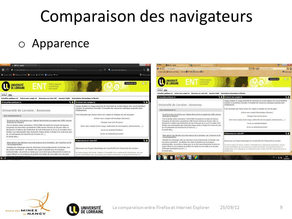 Comparaison des navigateurs o Sécurité Point commun : Protection des sites malveillants IE : grandes failles 25/O9/12La comparaison entre Firefox et Internet Explorer10