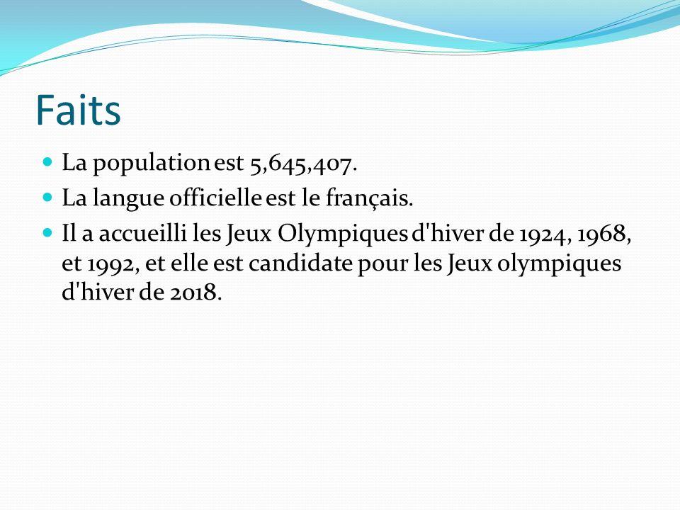 Faits La population est 5,645,407.La langue officielle est le français.