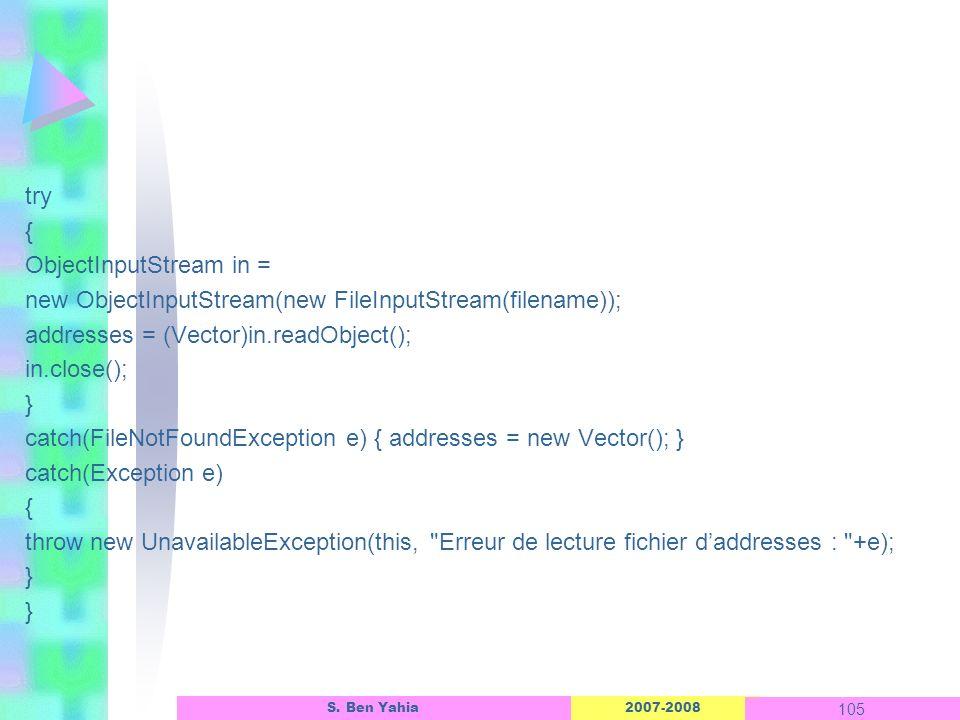 2007-2008 105 S. Ben Yahia try { ObjectInputStream in = new ObjectInputStream(new FileInputStream(filename)); addresses = (Vector)in.readObject(); in.