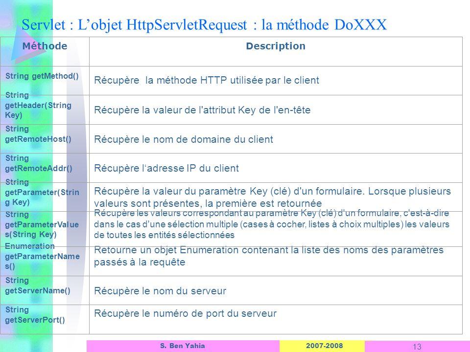 2007-2008 13 S. Ben Yahia Servlet : Lobjet HttpServletRequest : la méthode DoXXX MéthodeDescription String getMethod() Récupère la méthode HTTP utilis