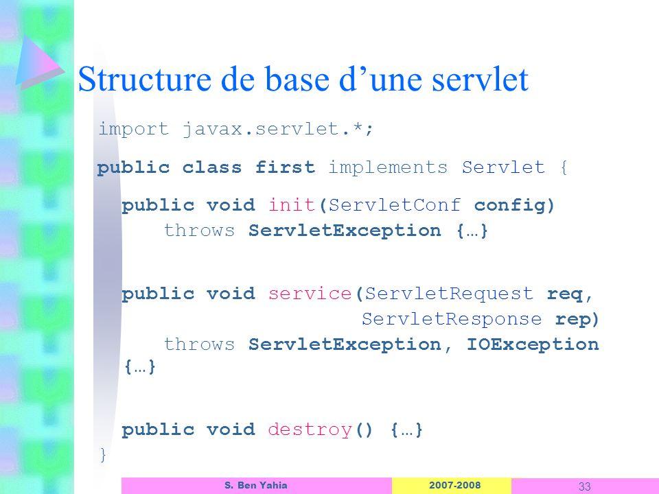 2007-2008 33 S. Ben Yahia Structure de base dune servlet import javax.servlet.*; public class first implements Servlet { public void init(ServletConf