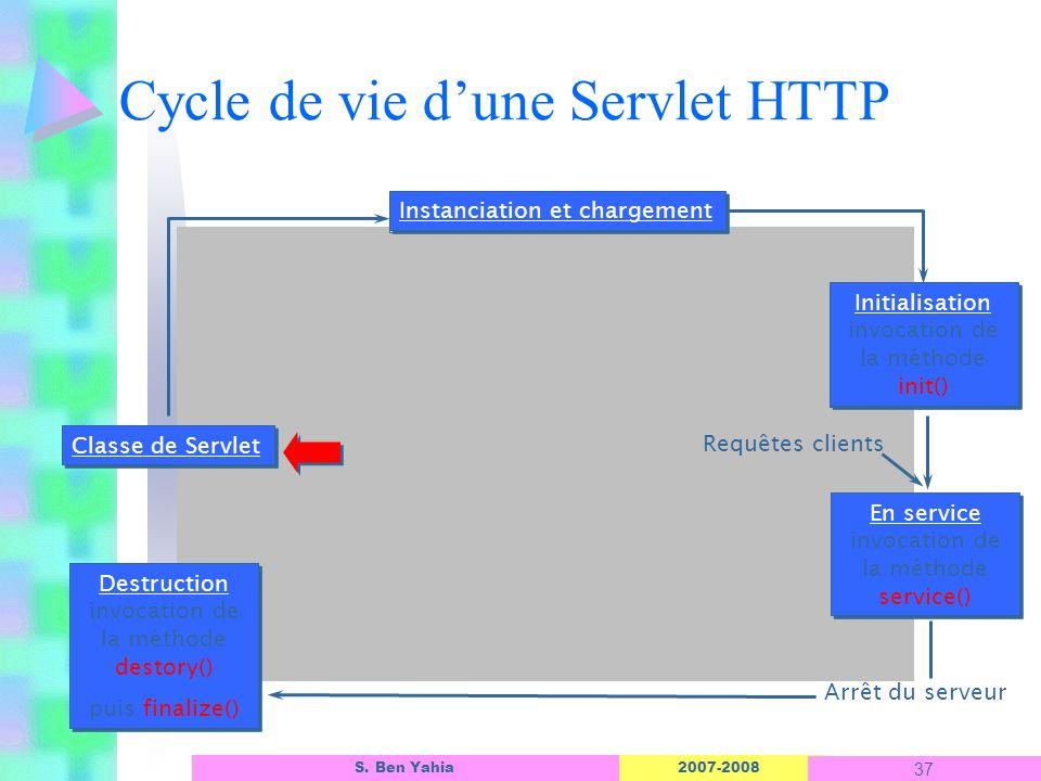 2007-2008 37 S. Ben Yahia Cycle de vie dune Servlet HTTP Classe de Servlet Initialisation invocation de la méthode init() En service invocation de la