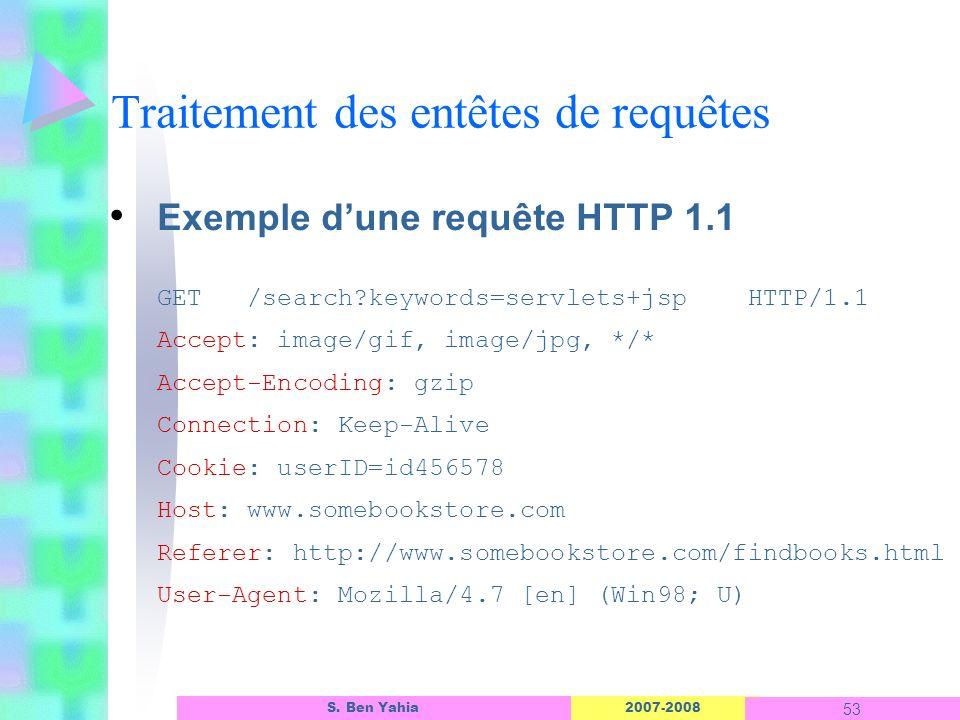 2007-2008 53 S. Ben Yahia Traitement des entêtes de requêtes Exemple dune requête HTTP 1.1 GET /search?keywords=servlets+jsp HTTP/1.1 Accept: image/gi