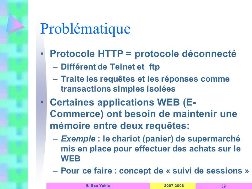 2007-2008 59 S. Ben Yahia Problématique Protocole HTTP = protocole déconnecté –Différent de Telnet et ftp –Traite les requêtes et les réponses comme t