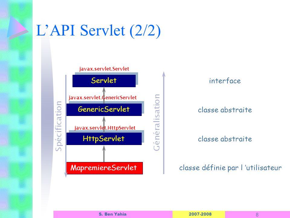 2007-2008 8 S. Ben Yahia LAPI Servlet (2/2) Servlet GenericServlet HttpServlet MapremiereServlet interface classe abstraite classe définie par l utili