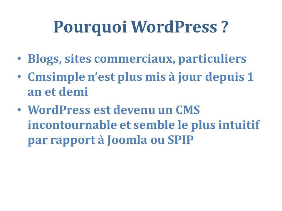 Pourquoi WordPress .