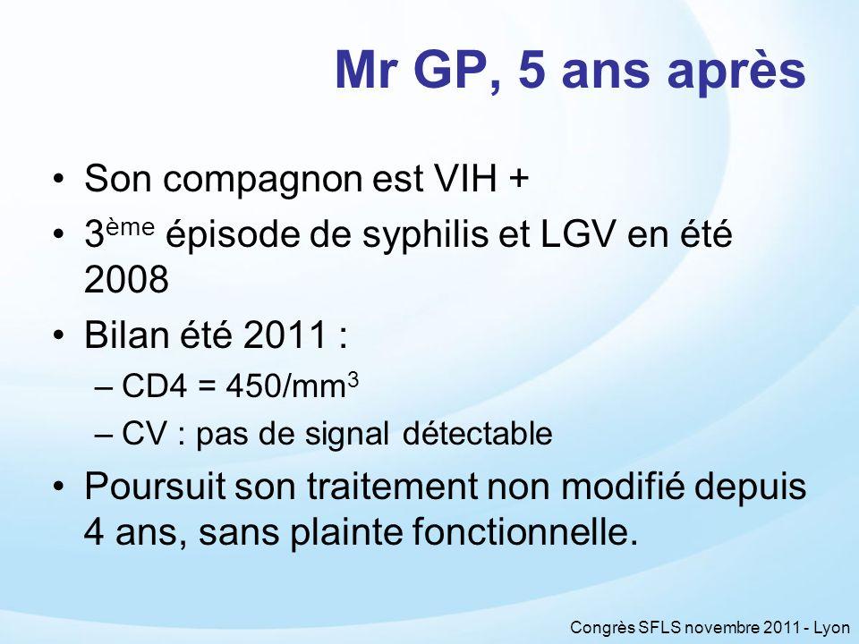 Congrès SFLS novembre 2011 - Lyon Son compagnon est VIH + 3 ème épisode de syphilis et LGV en été 2008 Bilan été 2011 : –CD4 = 450/mm 3 –CV : pas de signal détectable Poursuit son traitement non modifié depuis 4 ans, sans plainte fonctionnelle.
