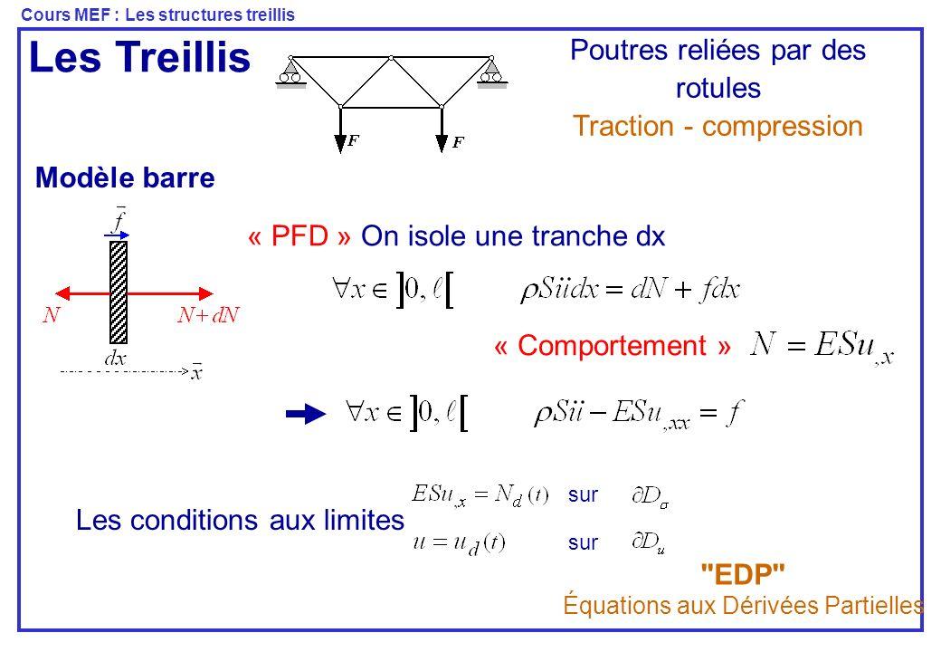 Cours MEF : Les structures treillis Les Treillis Poutres reliées par des rotules Traction - compression « PTV » Principe des Travaux Virtuels Modèle barre avec Formulation variationnelle