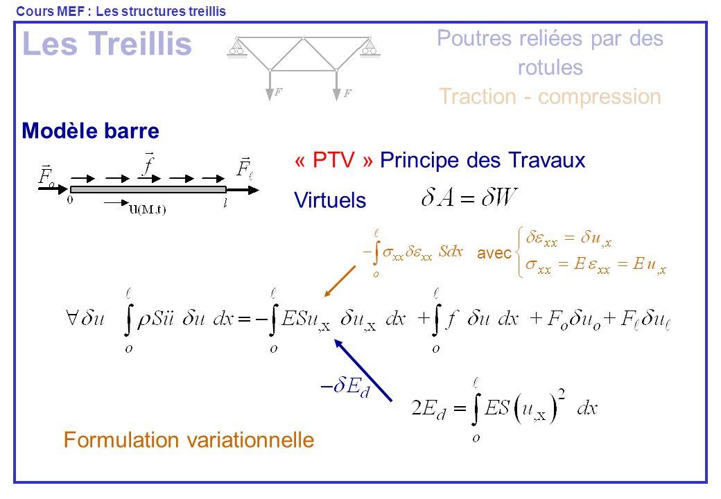 Cours MEF : Les structures treillis Les Treillis Poutres reliées par des rotules Traction - compression Equivalence des formulations EL EDP CL PTV 1 ère Forme intégrale Formulation forte