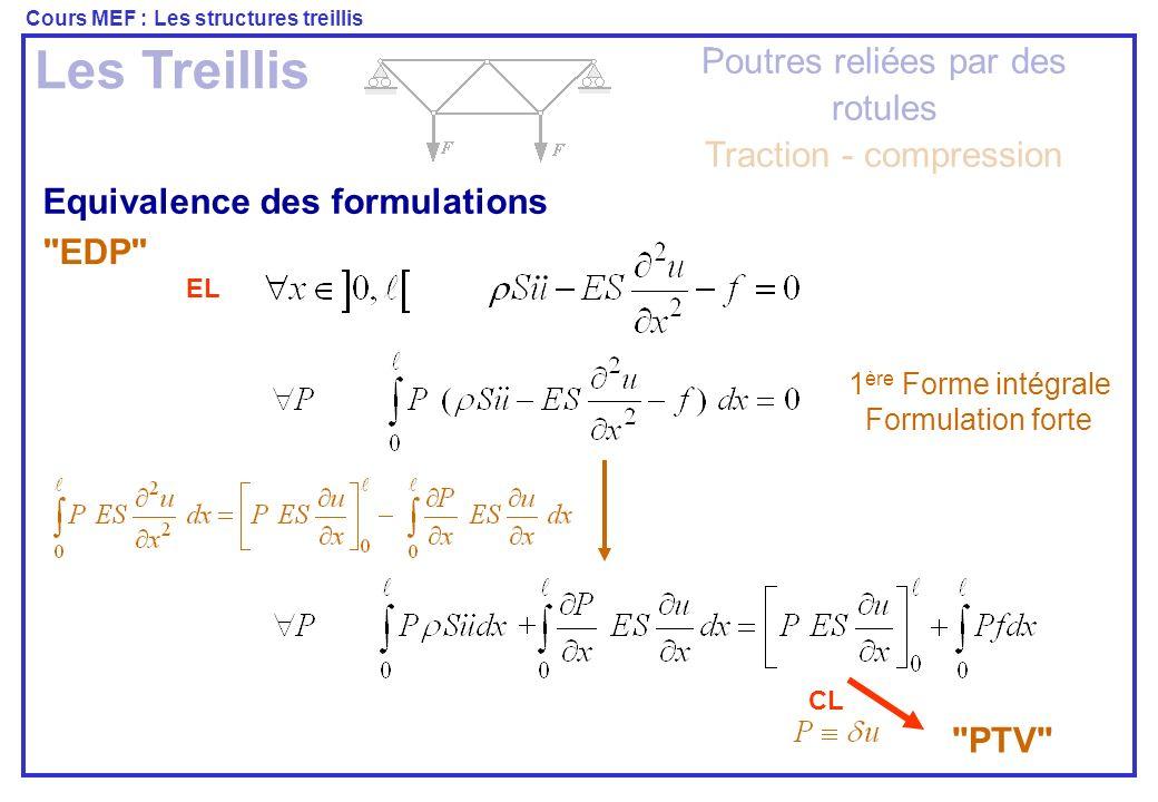 Cours MEF : Les structures treillis Les Treillis Poutres reliées par des rotules Traction - compression Elément fini Barre 2 variables nodales approximation linéaire Maths Identification nodale Physique Approximation nodale Fonctions dinterpolation