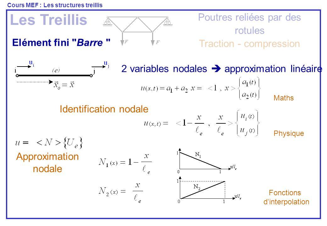 Cours MEF : Les structures treillis Les Treillis Poutres reliées par des rotules Traction - compression Elément fini