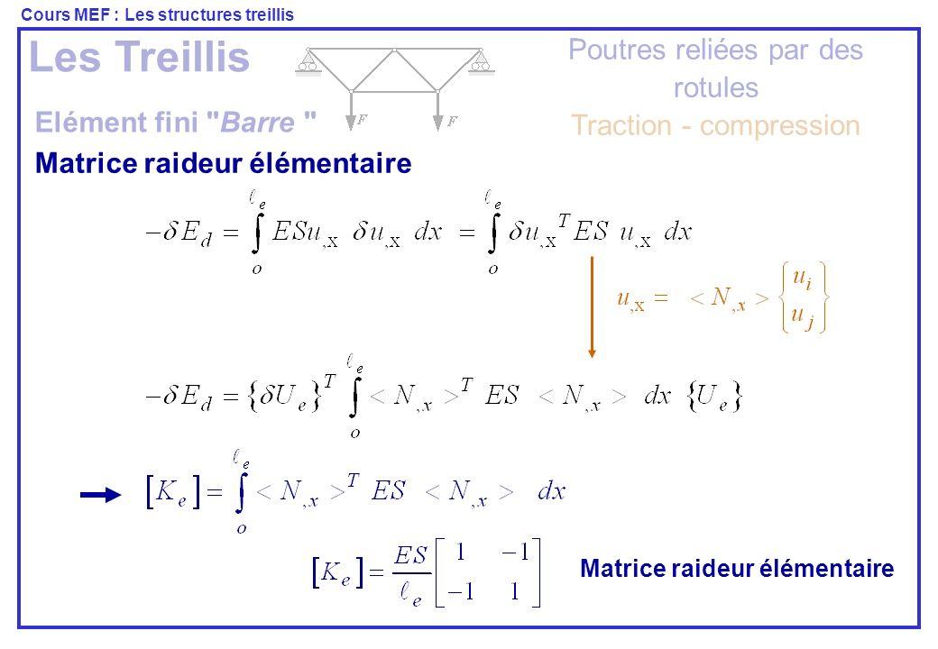 Cours MEF : Les structures treillis Elément fini Barre Les Treillis Poutres reliées par des rotules Traction - compression Changement de base en 2D avec Pour les contraintes Pour lénergie