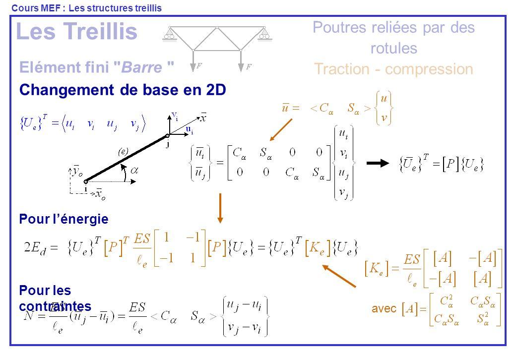 Cours MEF : Les structures treillis Elément fini Barre Les Treillis Poutres reliées par des rotules Traction - compression Analyse dun treillis N° nœuds vecteur des déplacements nodaux 6 DDL Conditions aux limites Système réduit sur 6 inconnues Résolution du système matriciel puis Assemblage des matrices élémentaires 6 équations Post – traitement Efforts sur les éléments Efforts aux noeuds Lois de comportement Equilibre de chaque élément (4 équations)