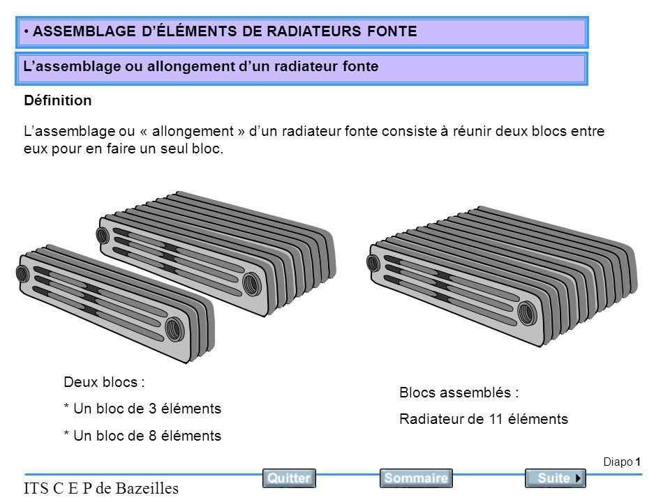 Diapo 1 ITS C E P de Bazeilles ASSEMBLAGE DÉLÉMENTS DE RADIATEURS FONTE Lassemblage ou allongement dun radiateur fonte Définition Lassemblage ou « all