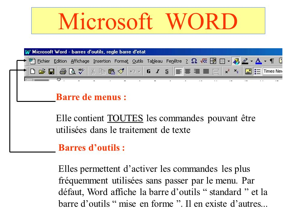 Microsoft WORD Barre de menus : TOUTES Elle contient TOUTES les commandes pouvant être utilisées dans le traitement de texte Barres doutils : Elles pe