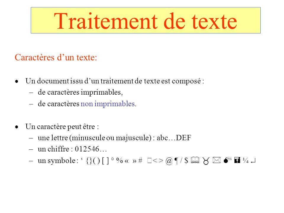 Traitement de texte Caractères dun texte: Un document issu dun traitement de texte est composé : de caractères imprimables, de caractères non imprimab
