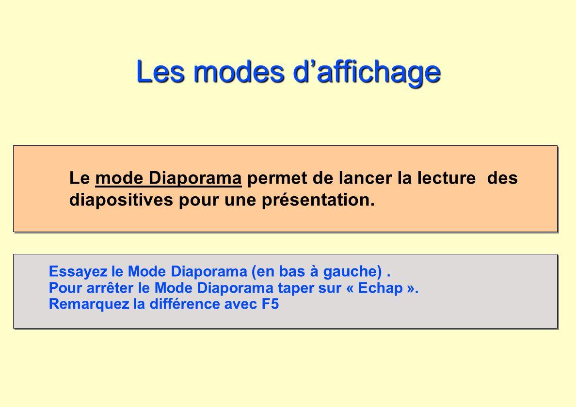 Le mode Diaporama permet de lancer la lecture des diapositives pour une présentation. Les modes daffichage Essayez le Mode Diaporama (en bas à gauche)