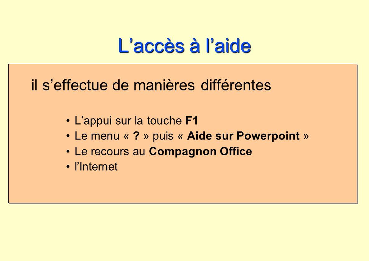 Laccès à laide il seffectue de manières différentes Lappui sur la touche F1 Le menu « ? » puis « Aide sur Powerpoint » Le recours au Compagnon Office