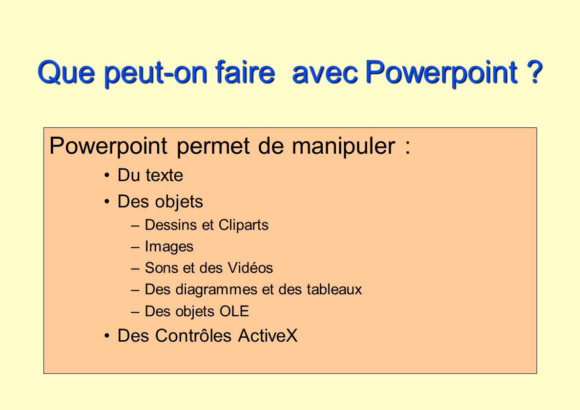 Que peut-on faire avec Powerpoint ? Powerpoint permet de manipuler : Du texte Des objets –Dessins et Cliparts –Images –Sons et des Vidéos –Des diagram