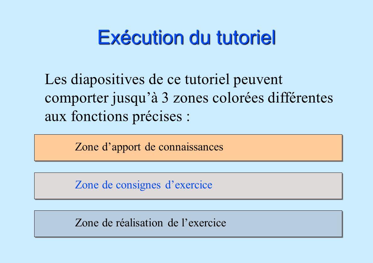 Exécution du tutoriel Les diapositives de ce tutoriel peuvent comporter jusquà 3 zones colorées différentes aux fonctions précises : Zone dapport de c