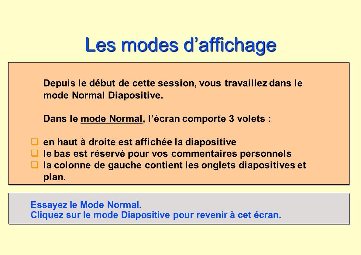 Les modes daffichage Depuis le début de cette session, vous travaillez dans le mode Normal Diapositive. Dans le mode Normal, lécran comporte 3 volets