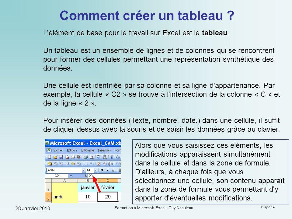 28 Janvier 2010 Formation à Microsoft Excel - Guy Neauleau Diapo 14 Comment créer un tableau ? L'élément de base pour le travail sur Excel est le tabl