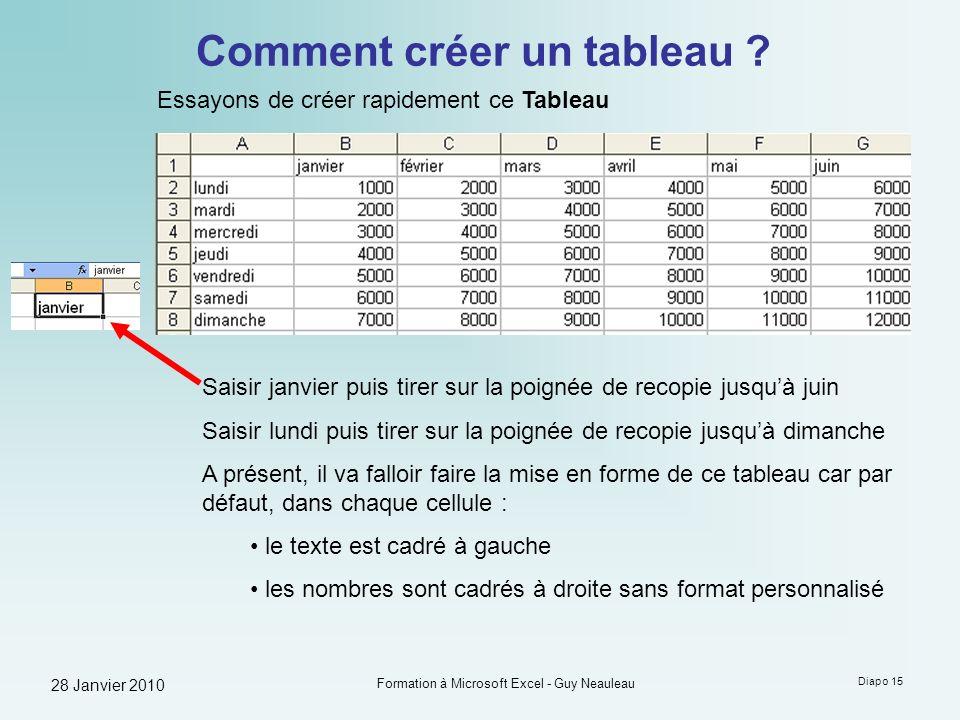 28 Janvier 2010 Formation à Microsoft Excel - Guy Neauleau Diapo 15 Comment créer un tableau ? Essayons de créer rapidement ce Tableau Saisir janvier