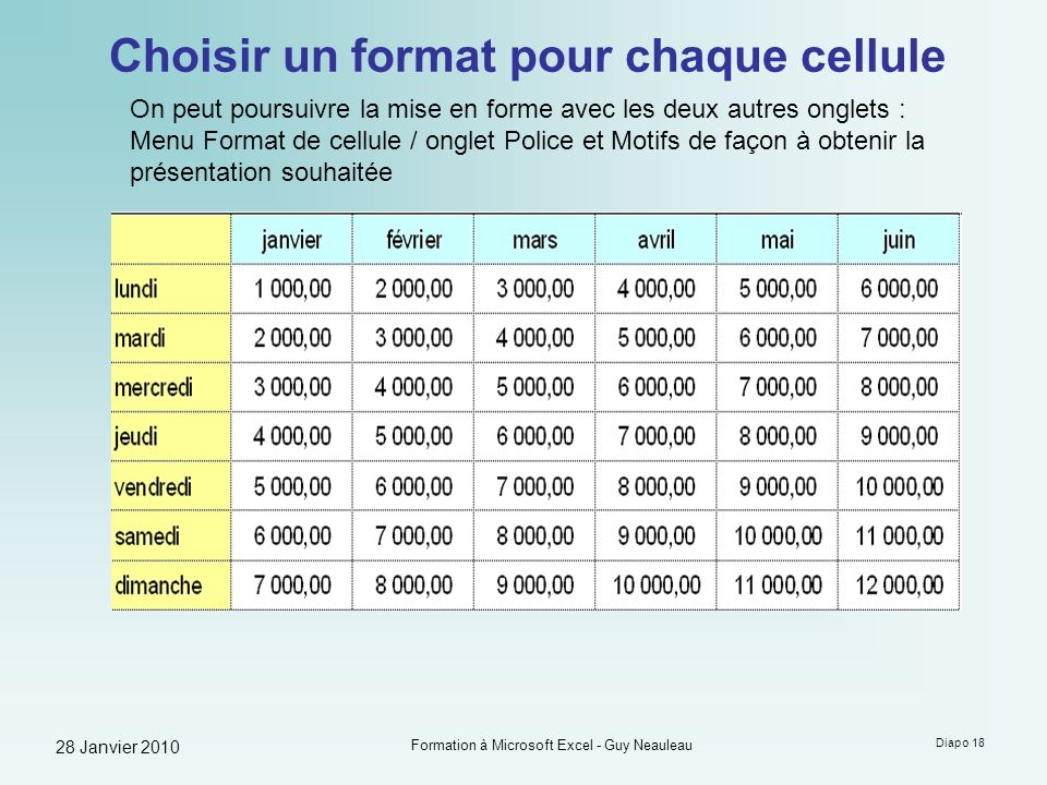 28 Janvier 2010 Formation à Microsoft Excel - Guy Neauleau Diapo 18 Choisir un format pour chaque cellule On peut poursuivre la mise en forme avec les