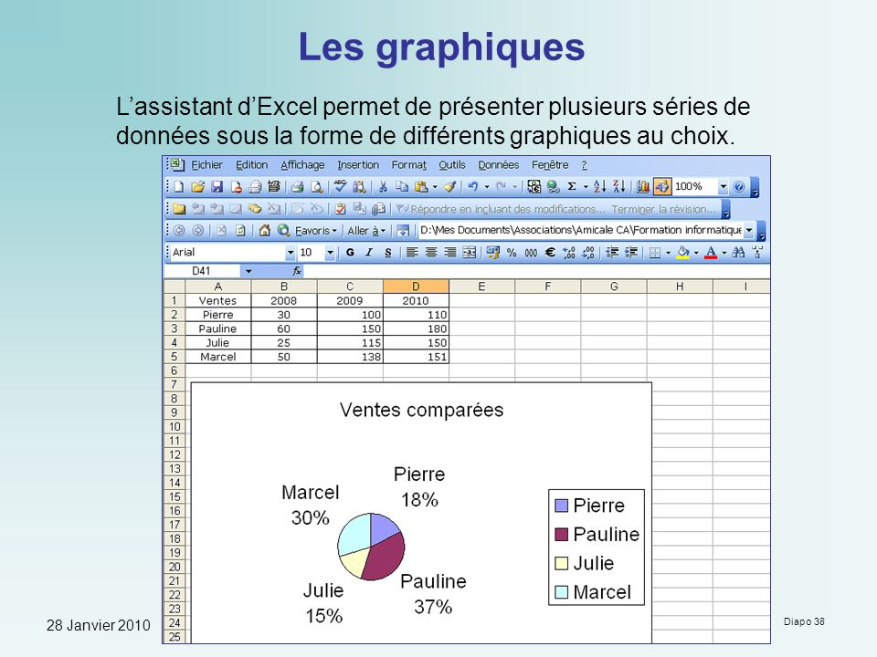 28 Janvier 2010 Formation à Microsoft Excel - Guy Neauleau Diapo 38 Les graphiques Lassistant dExcel permet de présenter plusieurs séries de données s