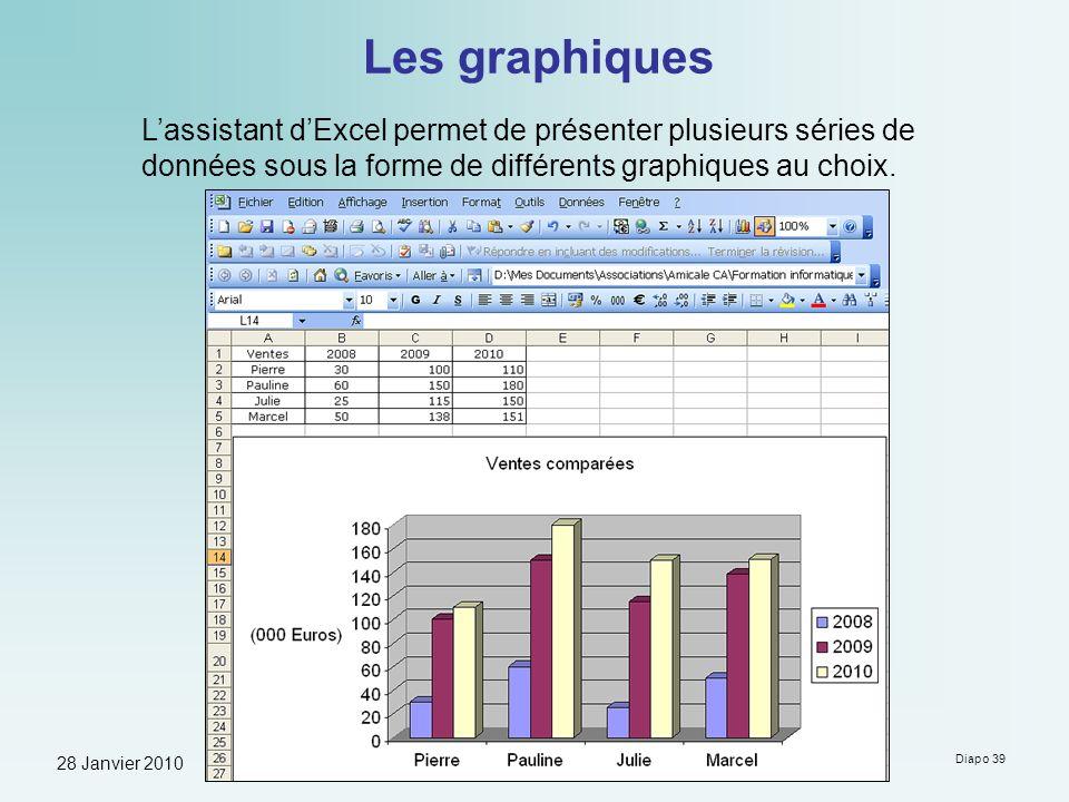 28 Janvier 2010 Formation à Microsoft Excel - Guy Neauleau Diapo 39 Les graphiques Lassistant dExcel permet de présenter plusieurs séries de données s