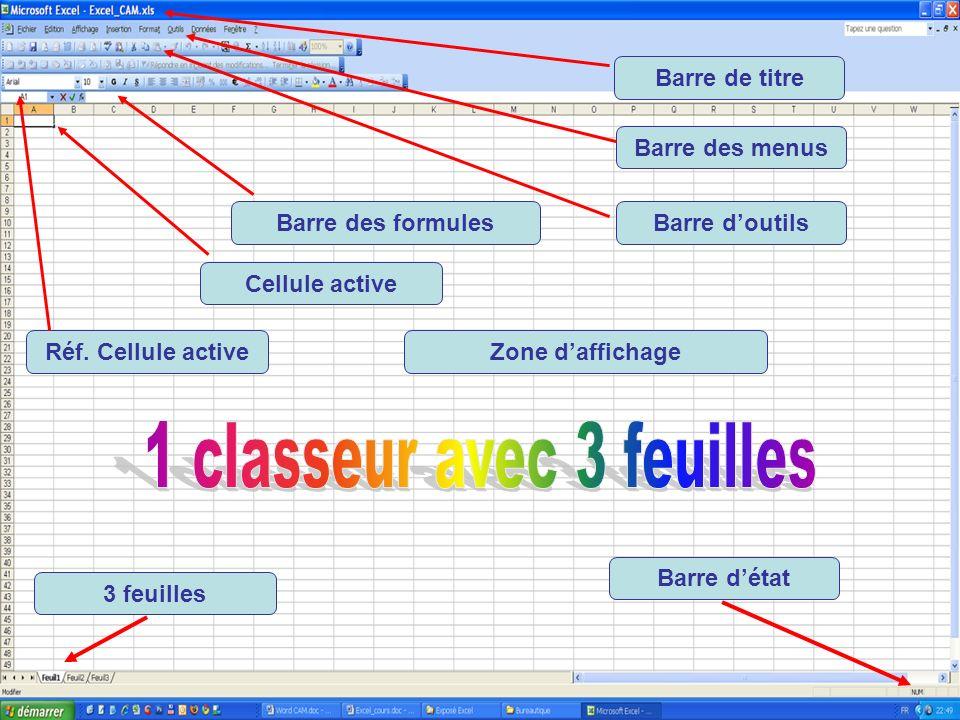 28 Janvier 2010 Formation à Microsoft Excel - Guy Neauleau Diapo 6 Barre de titre Barre des menus Barre doutilsBarre des formules Zone daffichage 3 fe