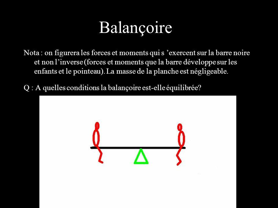 Balançoire Nota : on figurera les forces et moments qui s exercent sur la barre noire et non linverse (forces et moments que la barre développe sur le