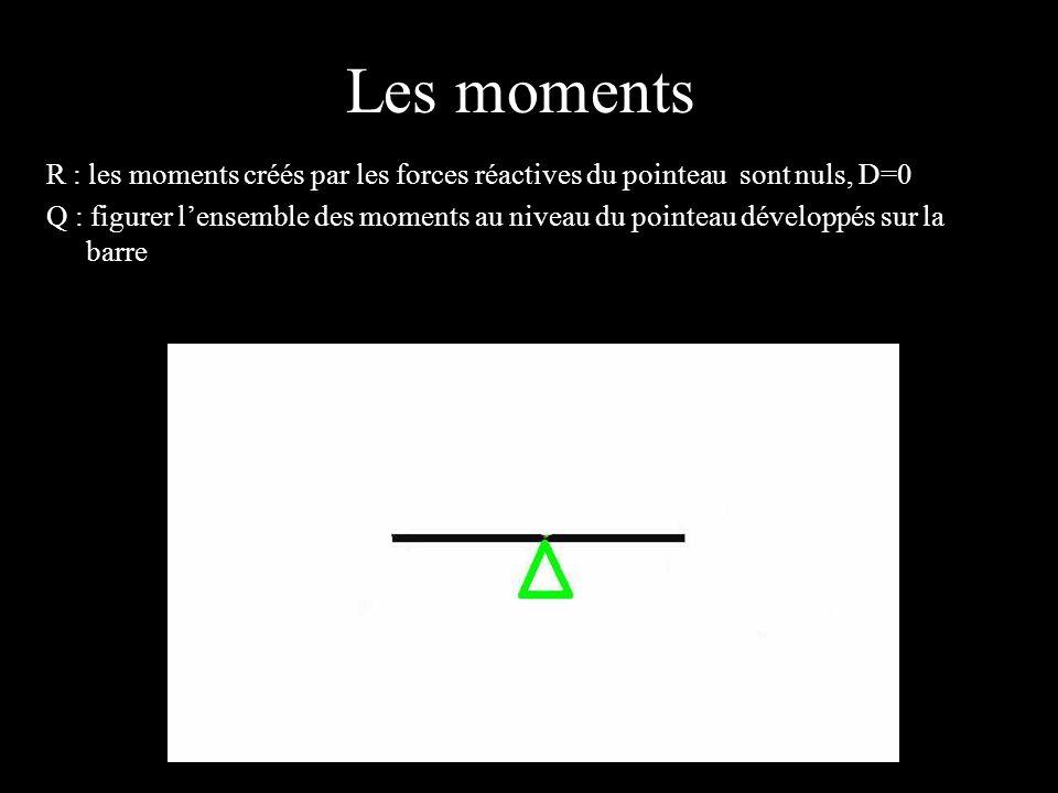 4 éléments R : les moments créés par les forces réactives du pointeau sont nuls, D=0 Q : figurer lensemble des moments au niveau du pointeau développé