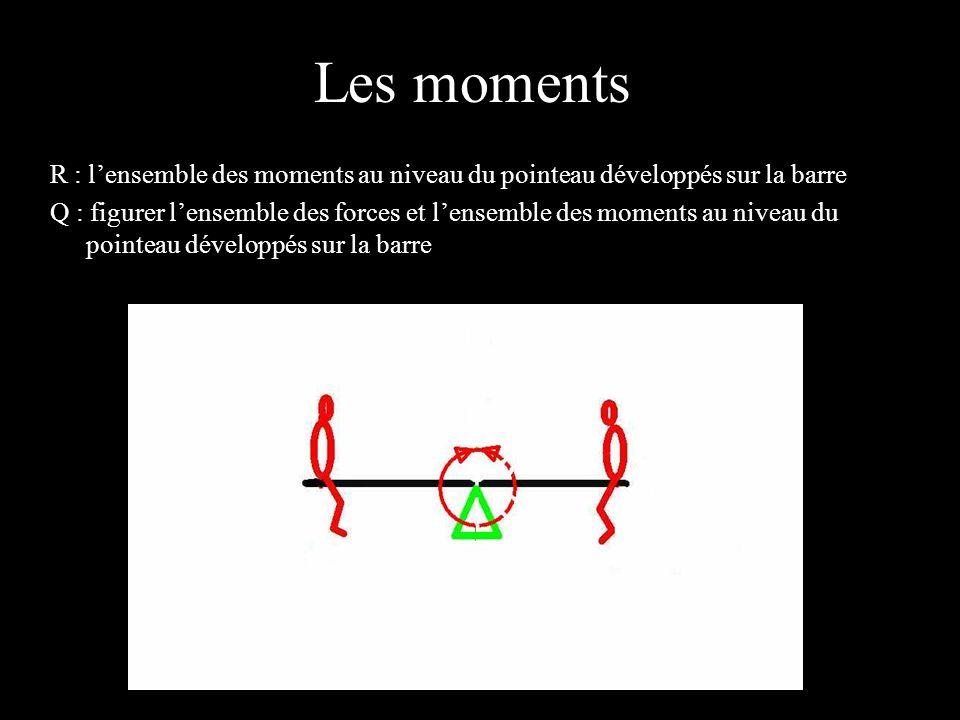 4 éléments R : lensemble des moments au niveau du pointeau développés sur la barre Q : figurer lensemble des forces et lensemble des moments au niveau