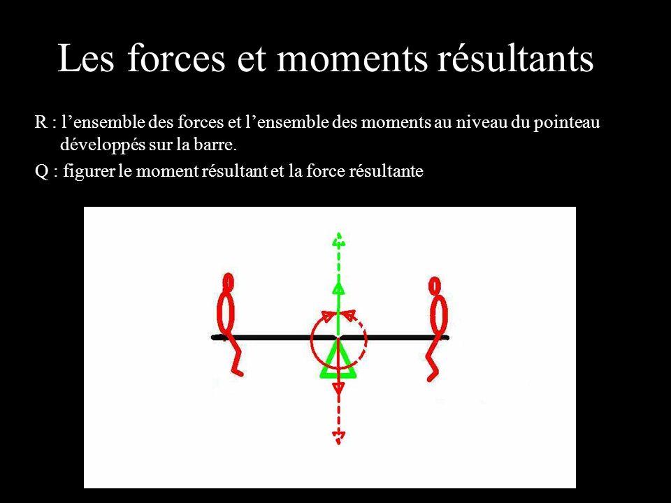 4 éléments R : lensemble des forces et lensemble des moments au niveau du pointeau développés sur la barre. Q : figurer le moment résultant et la forc