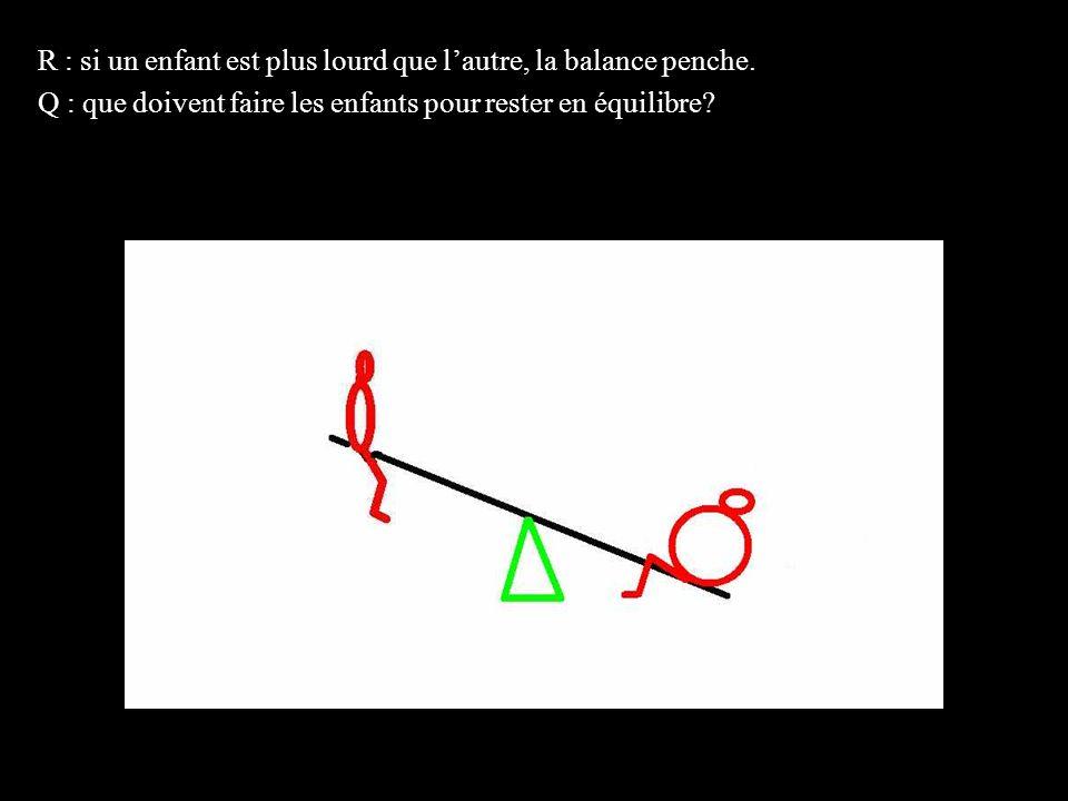 4 éléments R : si un enfant est plus lourd que lautre, la balance penche. Q : que doivent faire les enfants pour rester en équilibre?
