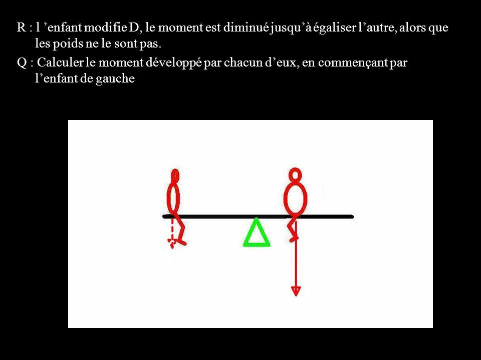 4 éléments R : l enfant modifie D, le moment est diminué jusquà égaliser lautre, alors que les poids ne le sont pas. Q : Calculer le moment développé