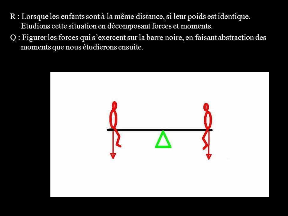 4 éléments R : Lorsque les enfants sont à la même distance, si leur poids est identique. Etudions cette situation en décomposant forces et moments. Q